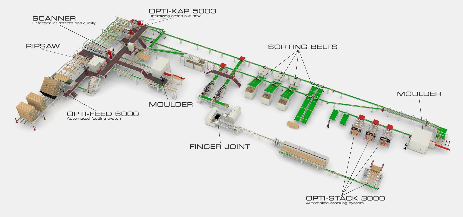 Türenhersteller  Türenhersteller - System TM A/S